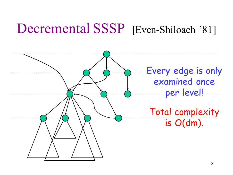 Decremental SSSP [Even-Shiloach '81]